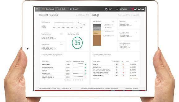 Insights Credit Insurance